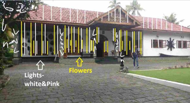 Film Set Design - Kerala Wedding Planners